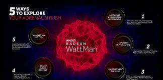 Novi AMD Radeon Software Adrenalin 2019; Foto PR