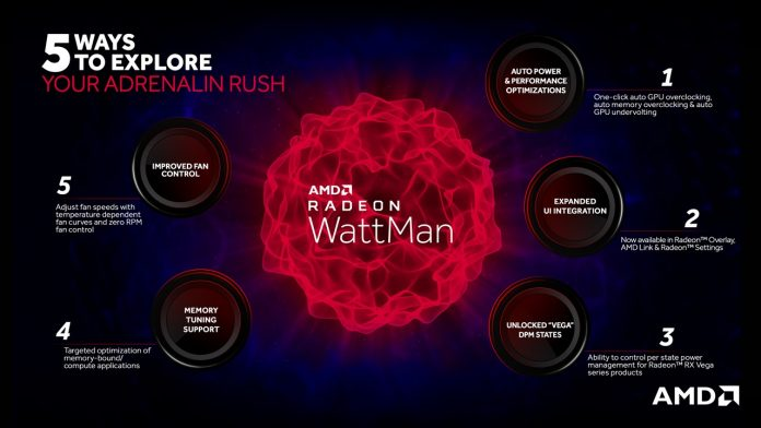 Novi AMD Radeon Software Adrenalin 2019; Foto PR