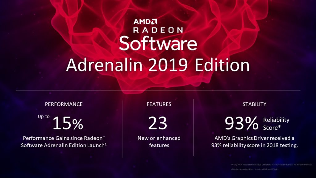 Uz Radeon Software Adrenalin performanse su bolje i do 15%; Foto PR