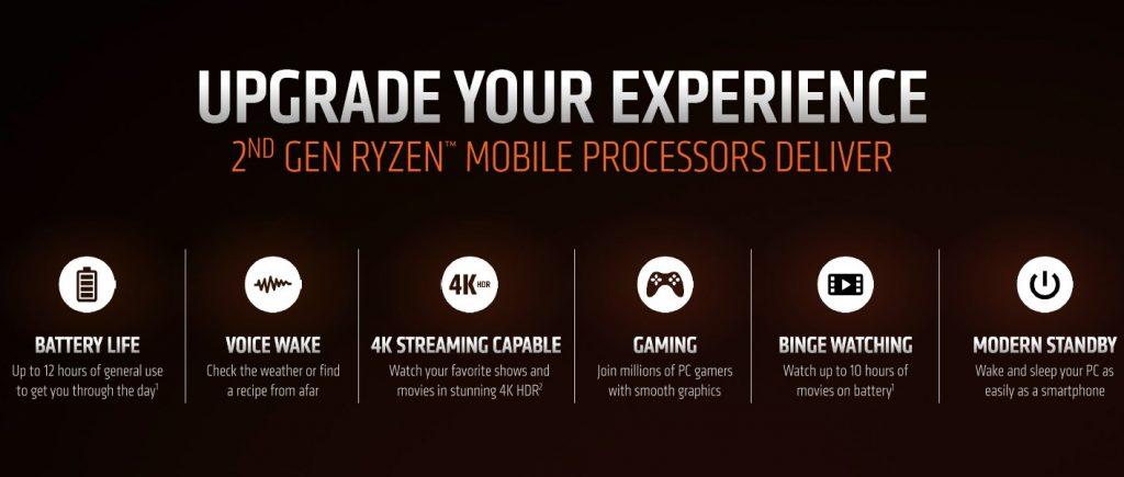 Druga generacija Ryzen Mobile procesora; Foto PR
