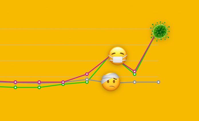 Najpopularniji Korona virus emoji; Foto emojipedia.com