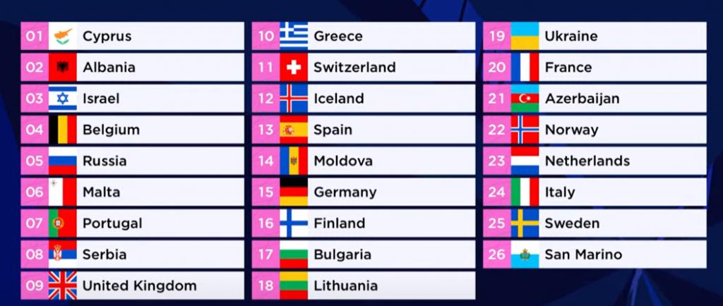 Evrovizija redosled - Glasanje na 1557 iz Srbije; Foto screenshot